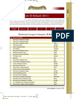 Statewise List of Active Companies | Materials | Technology