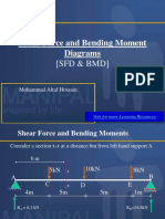 SFD & BMD Complete Beam.pdf