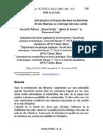 Analyse de La Qualité Physico-chimique Des Eaux Souterraines