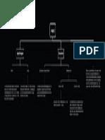 Organigram.pdf