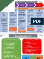 COVID-19-Emergency-Intubation-Checklist-Spanish-C0038