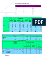 Examples to Avoid with SPSS Tables