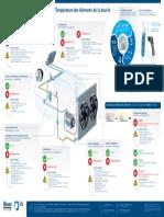 fr_lq_nissens_ac_system_diagnostics_poster_98x68_loop_components_temperature
