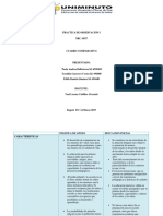 ACTIVIDAD 9  CUADRO COMPARATIVO SITUACIÓN EN EDUCACIÓN INICIAL