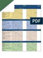 ROTACIONES SEMESTRE 2020.2.docx DR. POMATANTA.docx