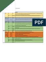 Análisis K. 47.pdf