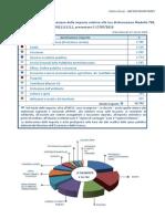 destinazioneimposte2020.pdf