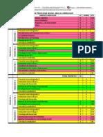 malla psicologia.pdf