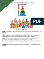 DISTRIBUCIÓN SOCIAL DE LOS INCAS