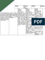 Alimentos la clasificacion de alimentos 2 k a ren