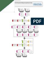 AYL.30.30.10.10 Desarrollo de Pliegos de Especificación Técnica_flujograma