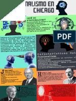 FUNCIONALISMO EN CHICAGO.pdf