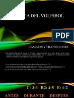 Cambios y transiciones en el Voleibol