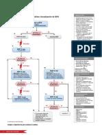 Algorimos-AHA-2018-español-adultos-pediatría-páginas-4.pdf