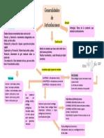 Generalidades de articulaciones.docx