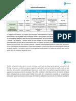 Análisis de la competencia Parkeep emprendimiento