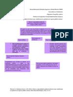 Categoria y genero .pdf