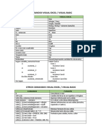 Comparacion de comandos.pdf