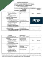 Plan de evaluación (optativa) Radio para la comunidad.