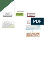 AP06EV04Tallerdioma-Ingles-Sobre-Sistema-de-Distribucion_removed