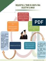 Requisitos para Solicitar Grado.pdf
