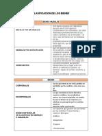 CLASIFICACION DE LOS BIENES(MUEBLES)