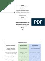 ACTIVIDAD 01 CUADRO COMPARATIVO ACTIVIDAD FORMATIVA.pdf