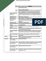PRODUCTOS POTENCIALES PARA EXPORTAR A AUSTRALIA.pdf
