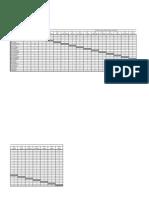 matriks-waktu-tempuh-jabar