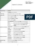 10. Les Fonctions (1).docx
