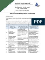 Tabla 1. Desafíos de la educación básica y sus implicaciones