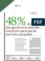 48% de los niños cree que el mundo será más complicado que el que les tocó vivir a sus padres, PuntoEdu. 04/07/2005
