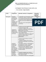 Dimensiones de la comunicación lingüística sexto grado