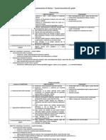 musica nelle Medie ( obbiettivi, valutazione , ecc) .pdf