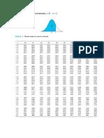 Tabla de la distribución normal estandar