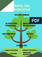 Póster de protección ambiental Green Tree.pdf