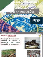 1.1 A pop. port. IV - Tipos Migrações 20-21