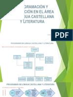 Programación y Evaluación en El Área de Lengua