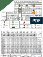 DzExams.com - D3AP -مطوية اللغة الفرنسية.pdf
