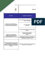 Anexo 7.1  Numeral 6.2 Objetivos del Sistema Integrado de Gestión y Planificación para Lograrlos