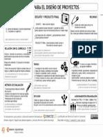 Canvas para Proyectos_Ejemplo.pdf