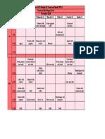 Personal diet report data 2020-2