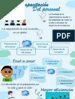 Poster Capacitacion-Desarrollo personal (1)