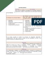 CUADRO COMPARATIVO CÓDIGO DE ÉTICA IFAC
