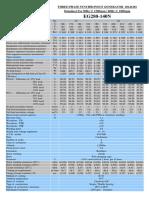 EG280-140N Technical Datasheet