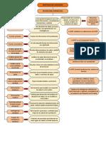 ORGANIZADORES DEL ASIS.pdf