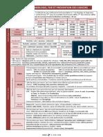 ITEM 287 - EPIDEMIO-FDR-PREVENTION-DEPISTAGE.pdf