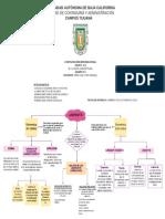 Elementos esenciales y de validez de los contratos