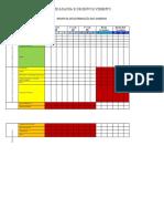 Distribuição dos domínios, CIDADANIA - FORMAÇAO