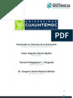 César Augusto García Aguilar_Actividad 3.3 Teorías Pedagogías